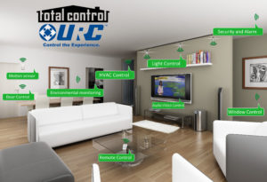 image of smart home control by URC